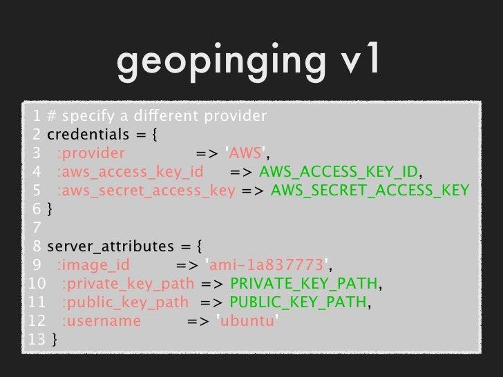 "requests?>> Rackspace[:compute].list_servers#<Excon::Response:0x________@body = {  ""servers"" => []},"