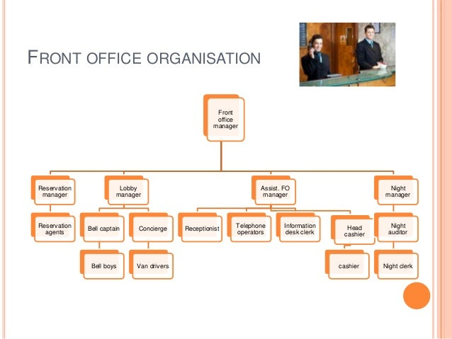Hotel Front Office Department hierarchy , functions