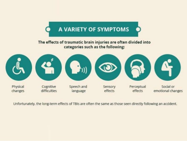 Amantadine Side Effects Brain Injury