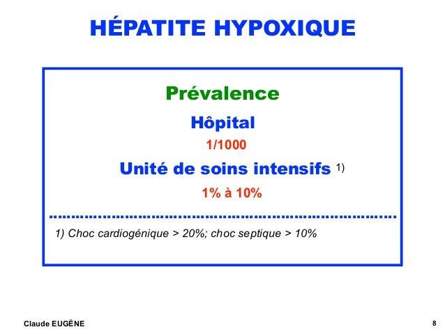 HÉPATITE HYPOXIQUE Prévalence Hôpital 1/1000 Unité de soins intensifs 1) 1% à 10% …………………………………..………………….…………… 1) Choc car...