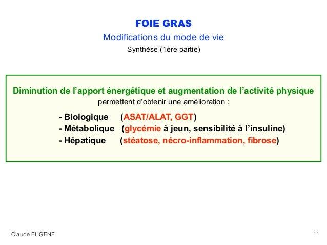 FOIE GRAS Modifications du mode de vie  Synthèse (1ère partie) Diminution de l'apport énergétique et augmentation de l'ac...
