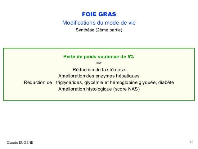 FOIE GRAS Modifications du mode de vie  Synthèse (2ème partie) Perte de poids soutenue de 5% => Réduction de la stéatose ...