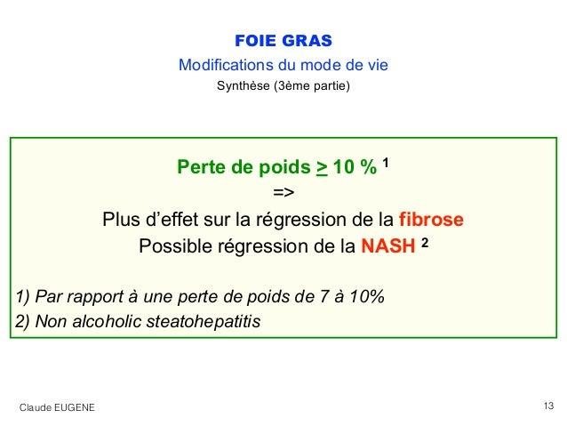 FOIE GRAS Modifications du mode de vie  Synthèse (3ème partie) Perte de poids > 10 % 1 => Plus d'effet sur la régression ...