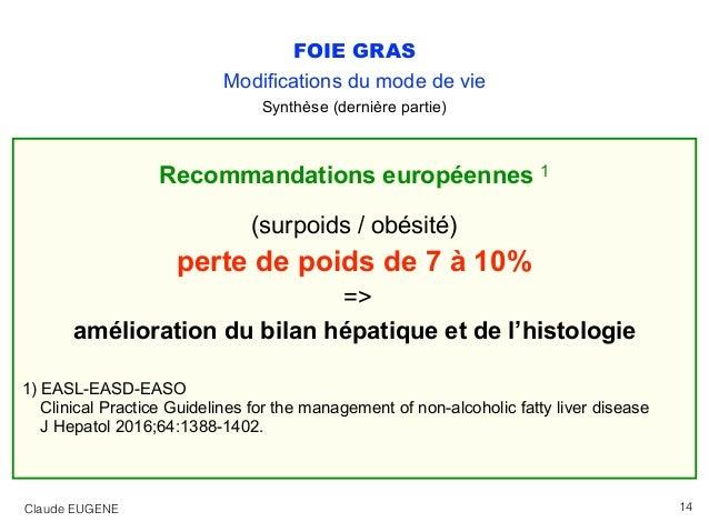 FOIE GRAS Modifications du mode de vie  Synthèse (dernière partie) Recommandations européennes 1 (surpoids / obésité) per...