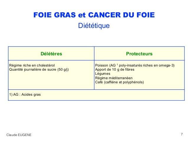 FOIE GRAS et CANCER DU FOIE Diététique . 7Claude EUGENE Délétères Protecteurs Régime riche en cholestérol Quantité journal...