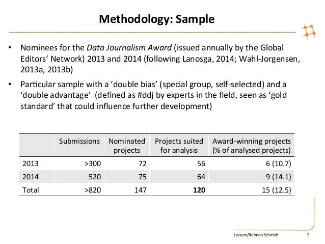 When Data Become News A Content Analysis Of Data Journalism Pieces