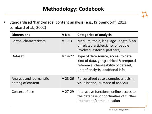 Content Analysis Example 6 Sc 1 St Slideshare