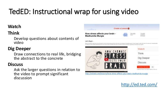 TedED: Instructional wrap for using video Watch Think Develop questions about contents of video Dig Deeper Draw connection...