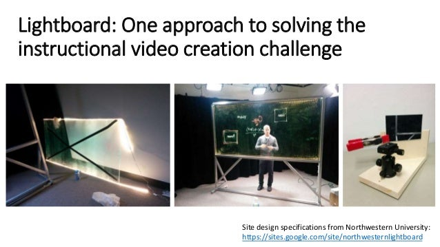 Lightboard: One approach to solving the instructional video creation challenge Site design specifications from Northwester...