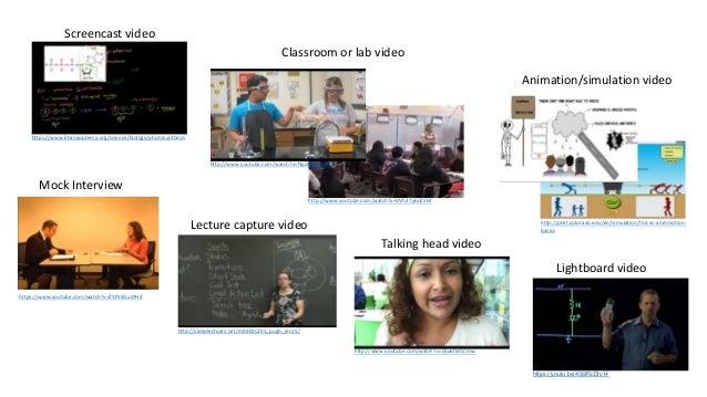 Talking head video http://www.youtube.com/watch?v=sbuetxVLCmw http://www.youtube.com/watch?v=VVh3Ty6nZ5M http://www.youtub...