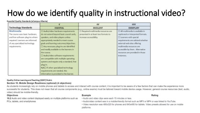 How do we identify quality in instructional video?