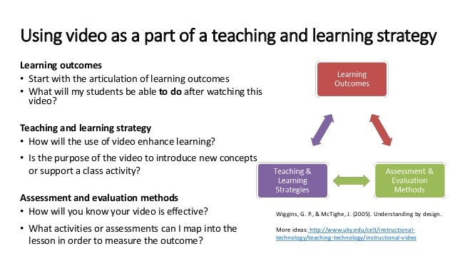 Using video as a part of a teaching and learning strategy Learning outcomes • Start with the articulation of learning outc...