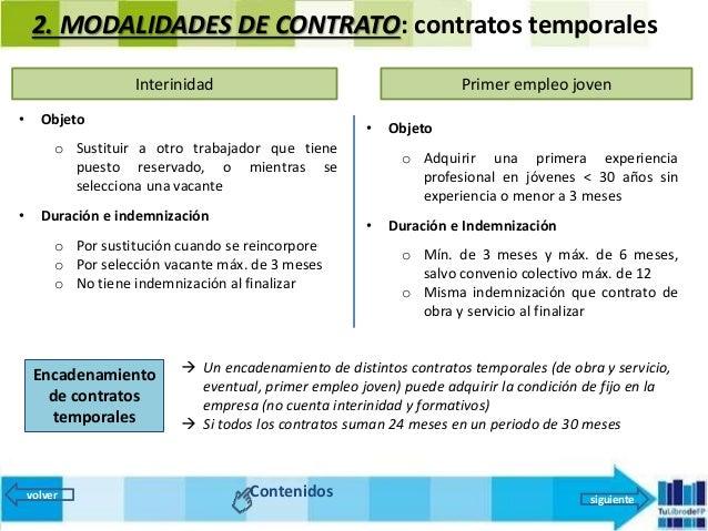 Fol 6 El Contrato De Trabajo 2016