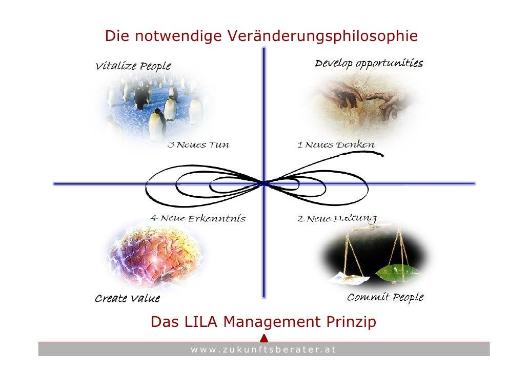 Die notwendige Veränderungsphilosophie Vitalize People                                      Develop opportunities     Crea...