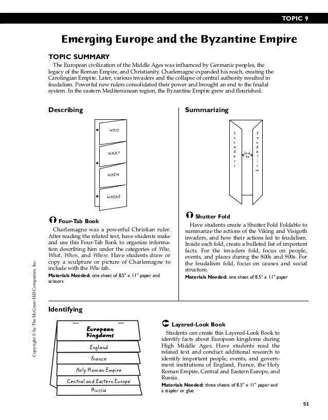 foldableshistory 2. Black Bedroom Furniture Sets. Home Design Ideas