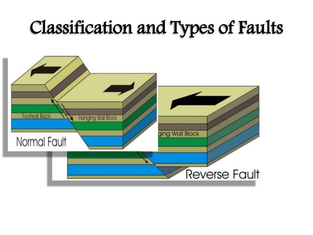 Diagram Od Folding And Reverse Faults Anything Wiring Diagrams