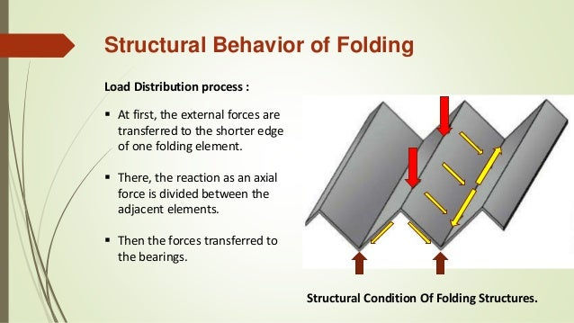 Folded Plate Structure