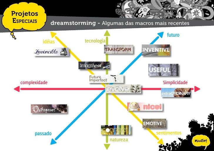 Projetos  EspEciais            dreamstorming - Algumas das macros mais recentes                                           ...