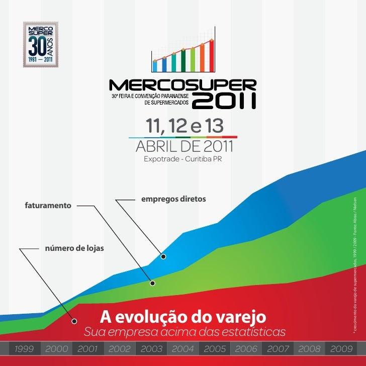 Expotrade - Curitiba PR                                empregos diretos                                                   ...