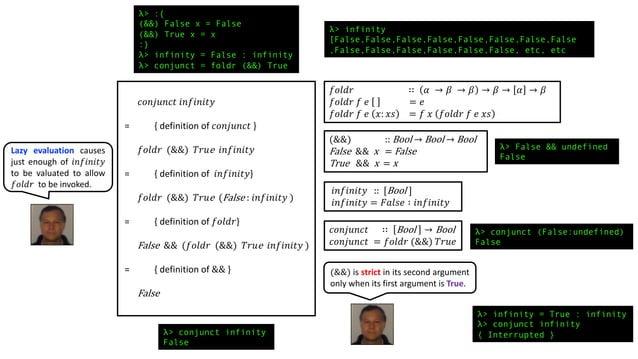 𝑐𝑜𝑛𝑗𝑢𝑛𝑐𝑡 ∷ Bool → Bool 𝑐𝑜𝑛𝑗𝑢𝑛𝑐𝑡 = 𝑓𝑜𝑙𝑑𝑟 (&&) 𝑇𝑟𝑢𝑒 𝑐𝑜𝑛𝑗𝑢𝑛𝑐𝑡 𝑖𝑛𝑓𝑖𝑛𝑖𝑡𝑦 = { definition of 𝑐𝑜𝑛𝑗𝑢𝑛𝑐𝑡 } 𝑓𝑜𝑙𝑑𝑟 (&&) 𝑇𝑟𝑢e 𝑖𝑛𝑓𝑖𝑛𝑖𝑡𝑦 ...