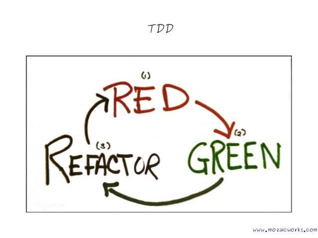 TDD www.mozaicworks.com
