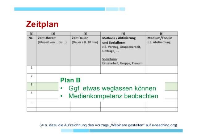 Plan B • Ggf. etwas weglassen können • Medienkompetenz beobachten Plan B • Ggf. etwas weglassen können • Medienkompetenz b...