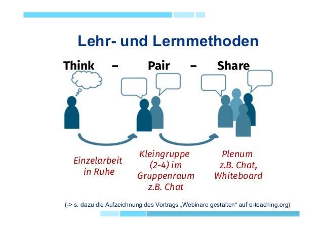 Think – Pair – Share Einzelarbeit in Ruhe Kleingruppe (2-4) im Gruppenraum z.B. Chat Plenum z.B. Chat, Whiteboard Lehr- un...