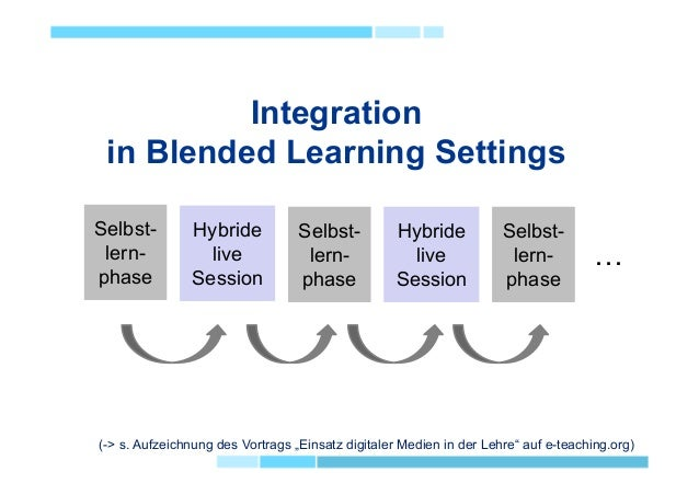 Integration in Blended Learning Settings Selbst- lern- phase Selbst- lern- phase Hybride live Session Hybride live Session...