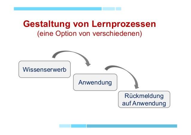 Gestaltung von Lernprozessen (eine Option von verschiedenen) Wissenserwerb Anwendung Rückmeldung auf Anwendung