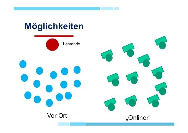 """Möglichkeiten Vor Ort """"Onliner"""" Lehrende"""