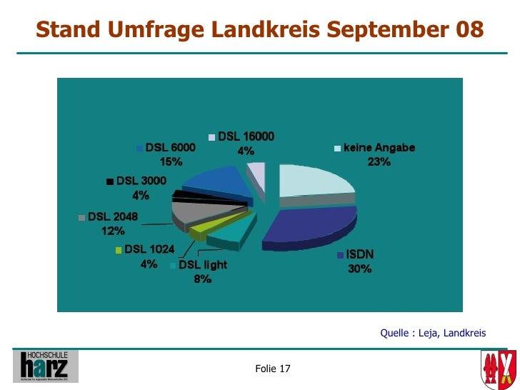 Stand Umfrage Landkreis September 08                                 Quelle : Leja, Landkreis                    Folie 17