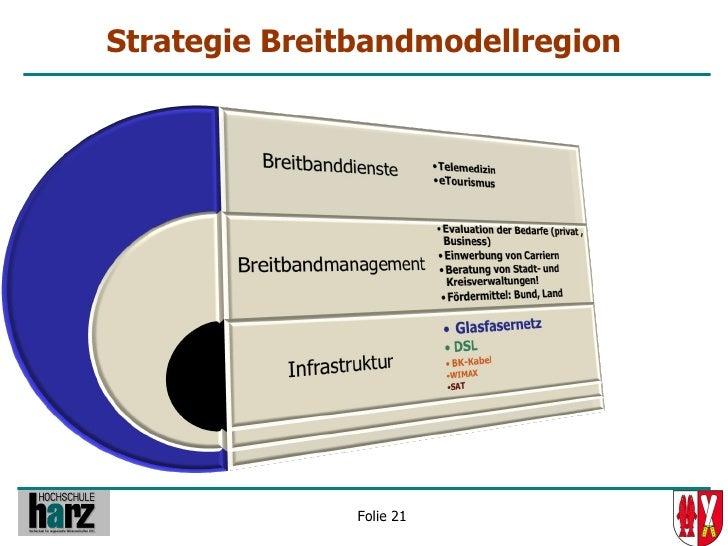 Strategie Breitbandmodellregion                    Folie 21