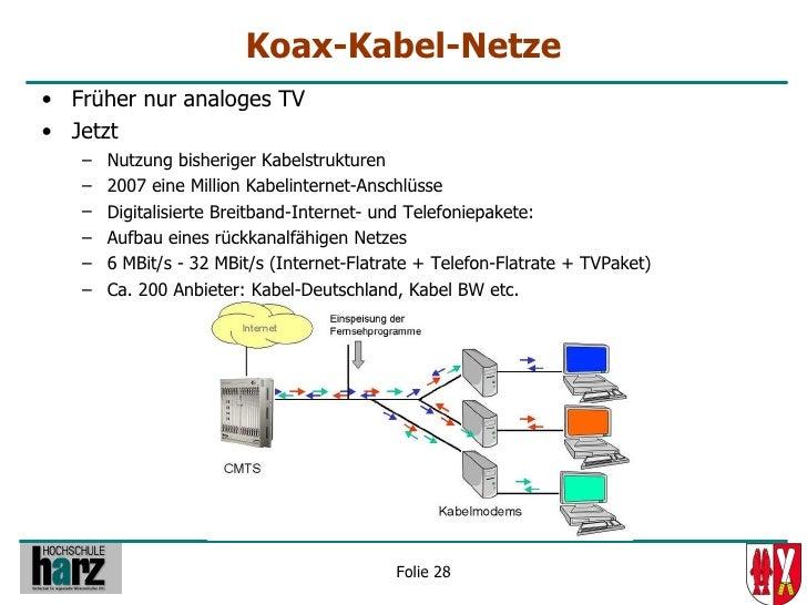 Koax-Kabel-Netze • Früher nur analoges TV • Jetzt    –   Nutzung bisheriger Kabelstrukturen    –   2007 eine Million Kabel...