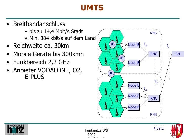UMTS • Breitbandanschluss        • bis zu 14,4 Mbit/s Stadt                                         RNS        • Min. 384 ...