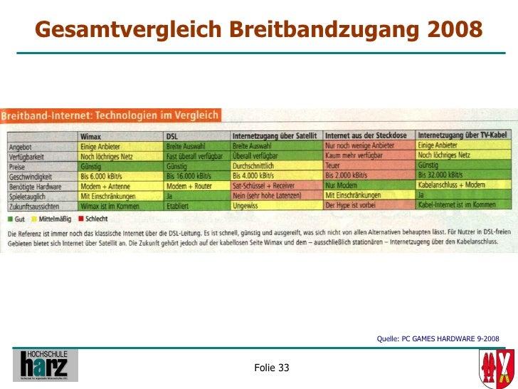 Gesamtvergleich Breitbandzugang 2008                                 Quelle: PC GAMES HARDWARE 9-2008                     ...