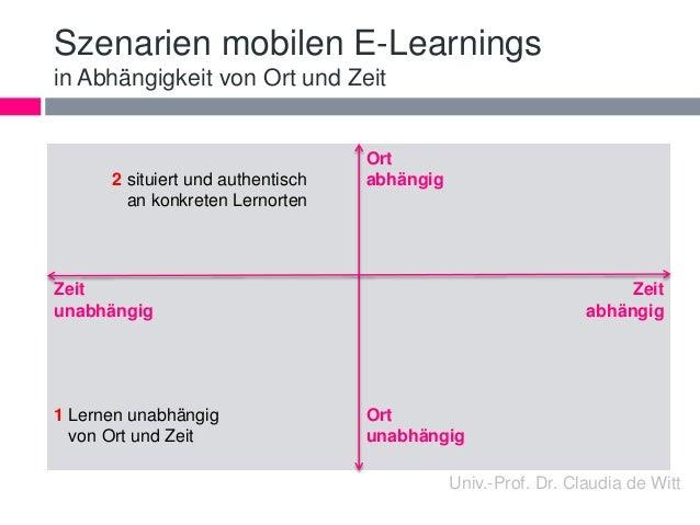Szenarien mobilen E-Learnings  in Abhängigkeit von Ort und Zeit  2 situiert und authentisch  an konkreten Lernorten  Ort  ...