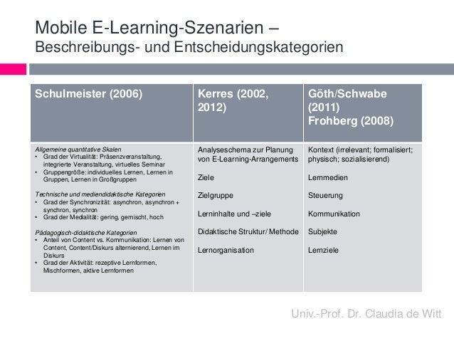 Mobile E-Learning-Szenarien –  Beschreibungs- und Entscheidungskategorien  Schulmeister (2006) Kerres (2002,  2012)  Göth/...