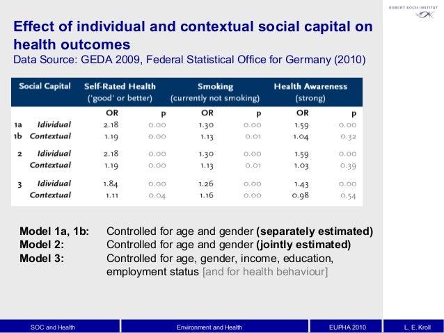 examining the impact of social capital Ty - jour t1 - examining social capital development among volunteers of a multinational sport-for-development event au - peachey,jon welty au - bruening,jennifer.