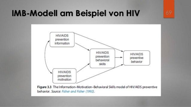 Seminar Gesundheitspsychologie 2014 Präsentation Von Gruppe 5