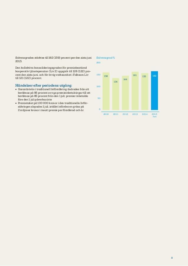 genomsnittlig tjänstepension