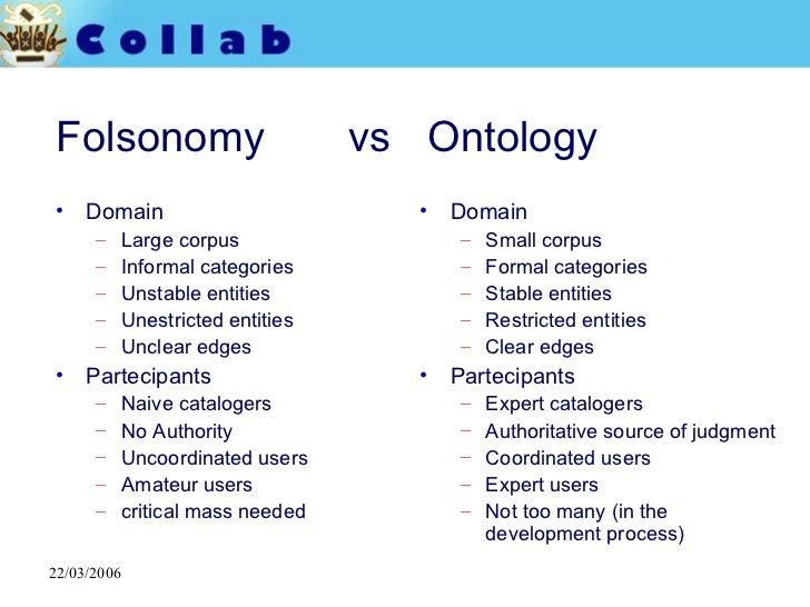Folsonomy  vs  Ontology <ul><li>Domain </li></ul><ul><ul><li>Large corpus </li></ul></ul><ul><ul><li>Informal categories <...