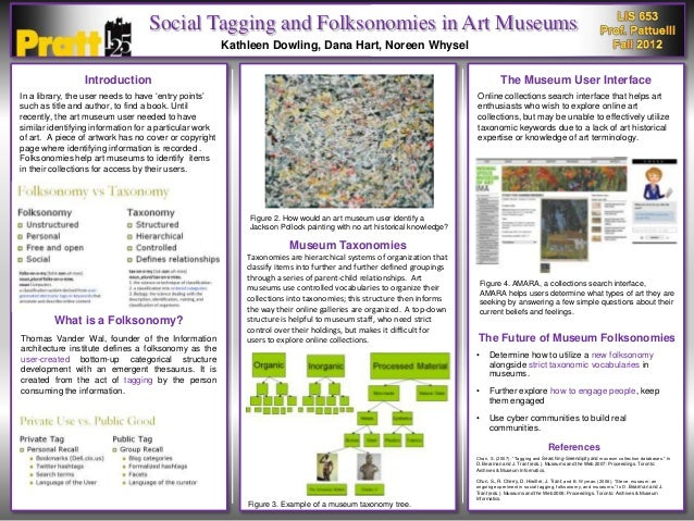 Social Tagging and Folksonomies in Art Museums                                                        Kathleen Dowling, Da...