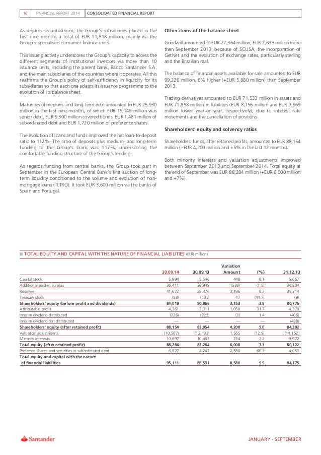 CONSOLIDATED FINANCIAL REPORTFINANCIAL REPORT 201416 As regards securitizations, the Group»s subsidiaries placed in the fi...