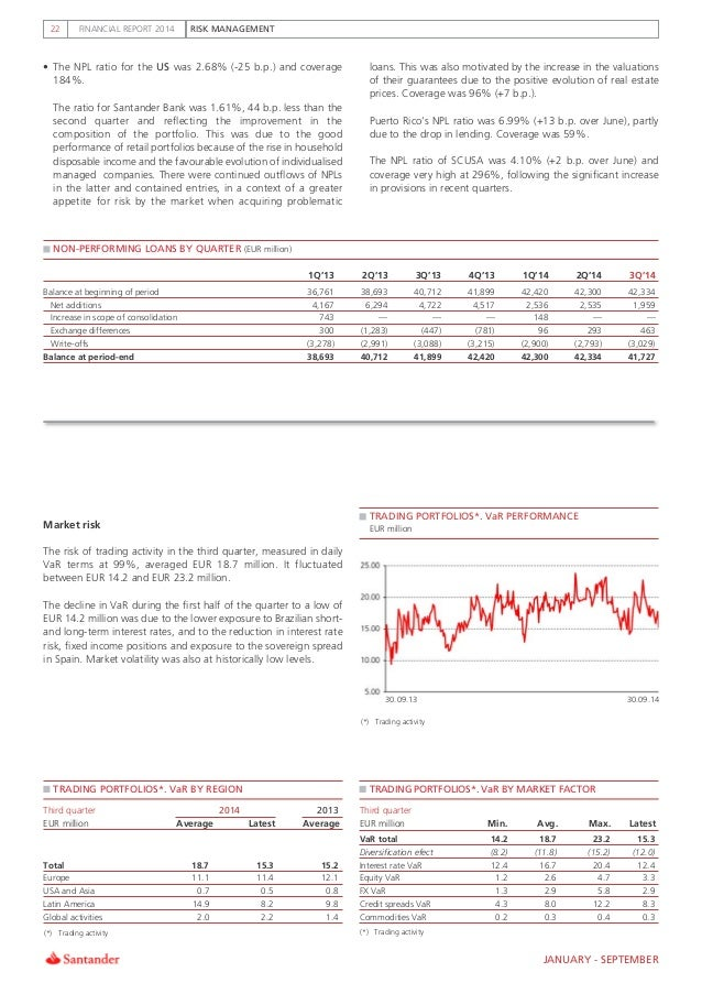 RISK MANAGEMENTFINANCIAL REPORT 201422 • The NPL ratio for the US was 2.68% (-25 b.p.) and coverage 184%. The ratio for Sa...