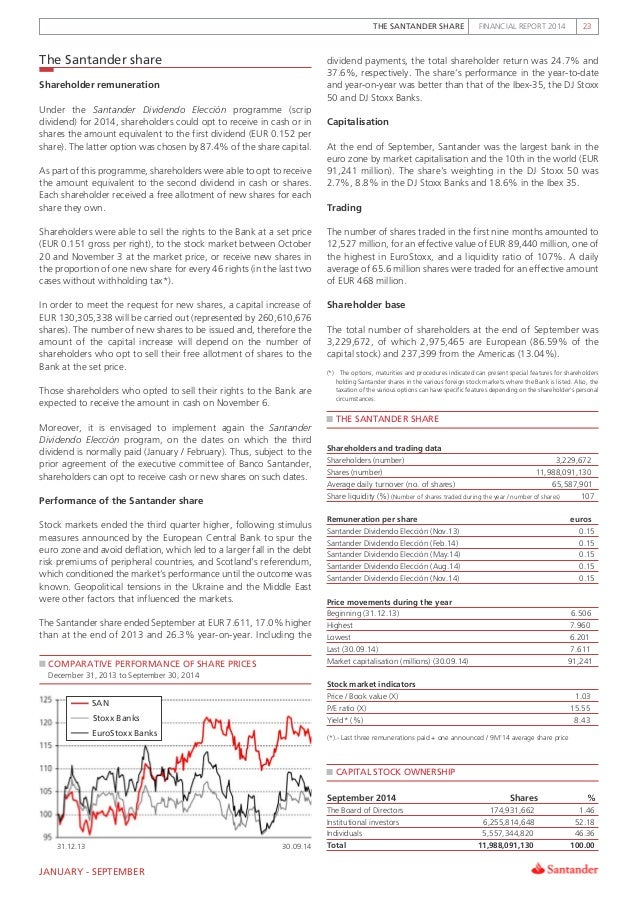 THE SANTANDER SHARE FINANCIAL REPORT 2014 23 The Santander share   Shareholder remuneration Under the Santander Dividendo ...