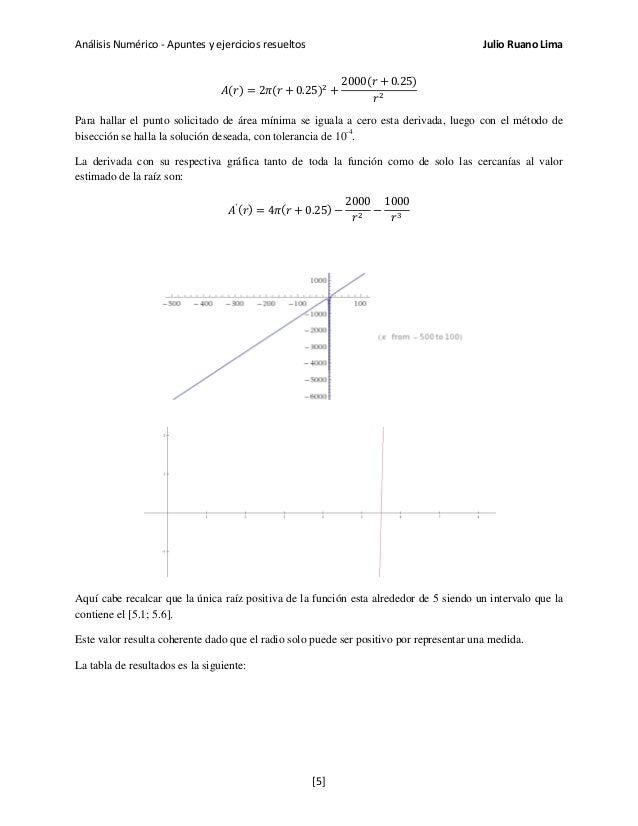 Análisis Numérico - Apuntes y ejercicios resueltos Julio Ruano Lima 𝐴(𝑟) = 2𝜋(𝑟 + 0.25)2 + 2000(𝑟 + 0.25) 𝑟2 Para hallar e...