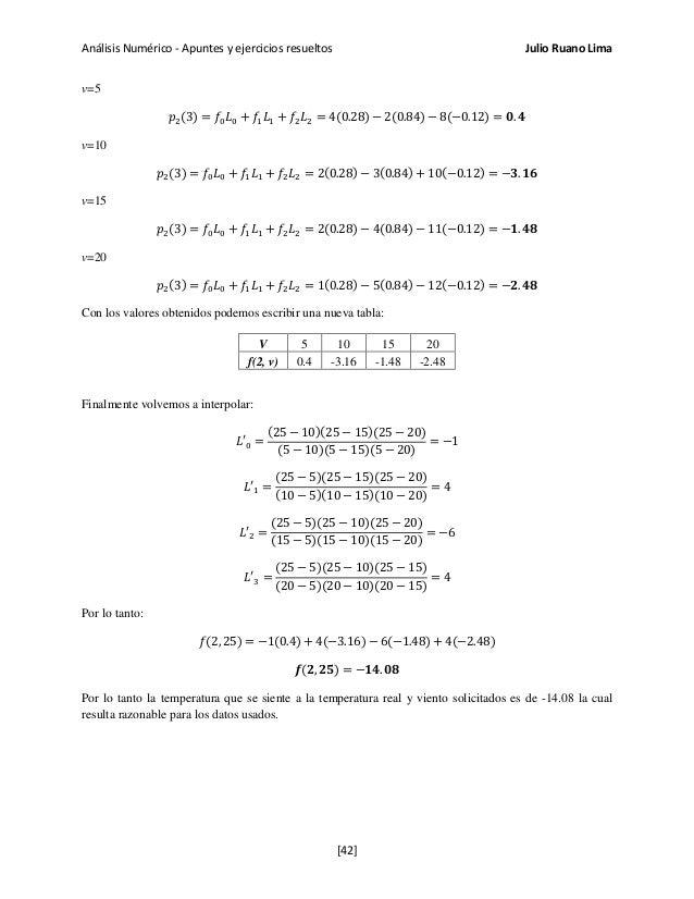 Análisis Numérico - Apuntes y ejercicios resueltos Julio Ruano Lima v=5 𝑝2(3) = 𝑓0 𝐿0 + 𝑓1 𝐿1 + 𝑓2 𝐿2 = 4(0.28) − 2(0.84) ...
