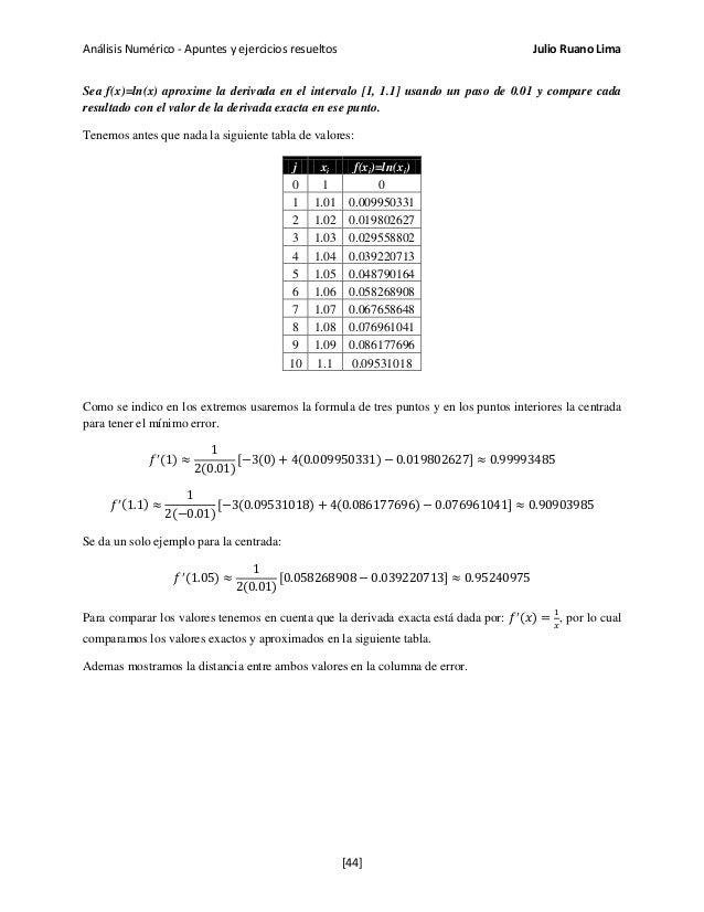Análisis Numérico - Apuntes y ejercicios resueltos Julio Ruano Lima Sea f(x)=ln(x) aproxime la derivada en el intervalo [1...