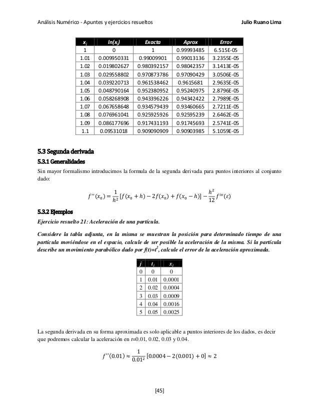 Análisis Numérico - Apuntes y ejercicios resueltos Julio Ruano Lima xj ln(xj) Exacta Aprox Error 1 0 1 0.99993485 6.515E-0...