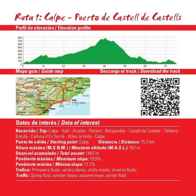 Rutas Ciclismo Calp  Slide 3